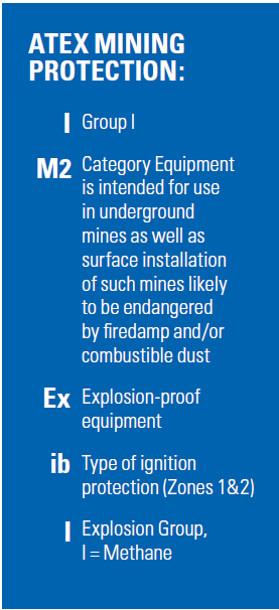 Motorola ATEX DP4401 Ex / DP4801 Ex Mines